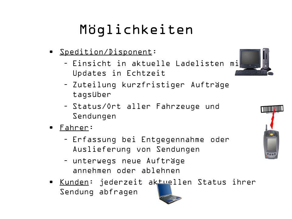 Systemaufbau Spedition/ Disponent Kunde Internet Fahrzeug ASP (Server ) Internet GPS