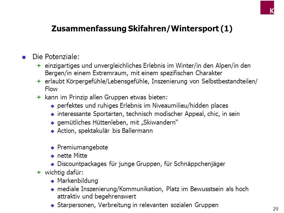29 Zusammenfassung Skifahren/Wintersport (1) Die Potenziale: einzigartiges und unvergleichliches Erlebnis im Winter/in den Alpen/in den Bergen/in eine