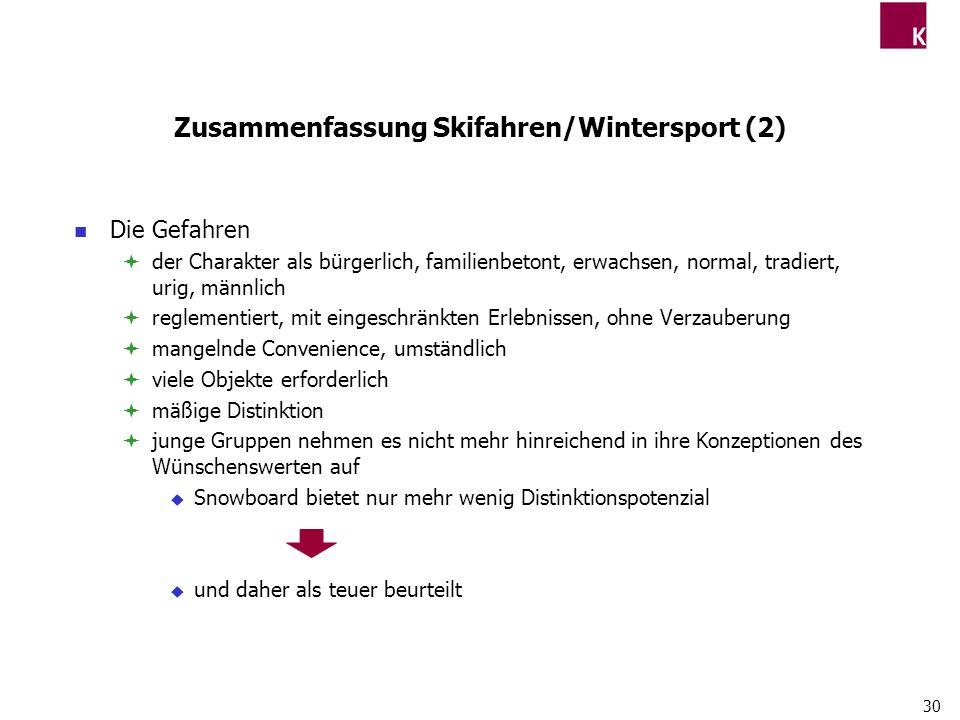 30 Zusammenfassung Skifahren/Wintersport (2) Die Gefahren der Charakter als bürgerlich, familienbetont, erwachsen, normal, tradiert, urig, männlich re