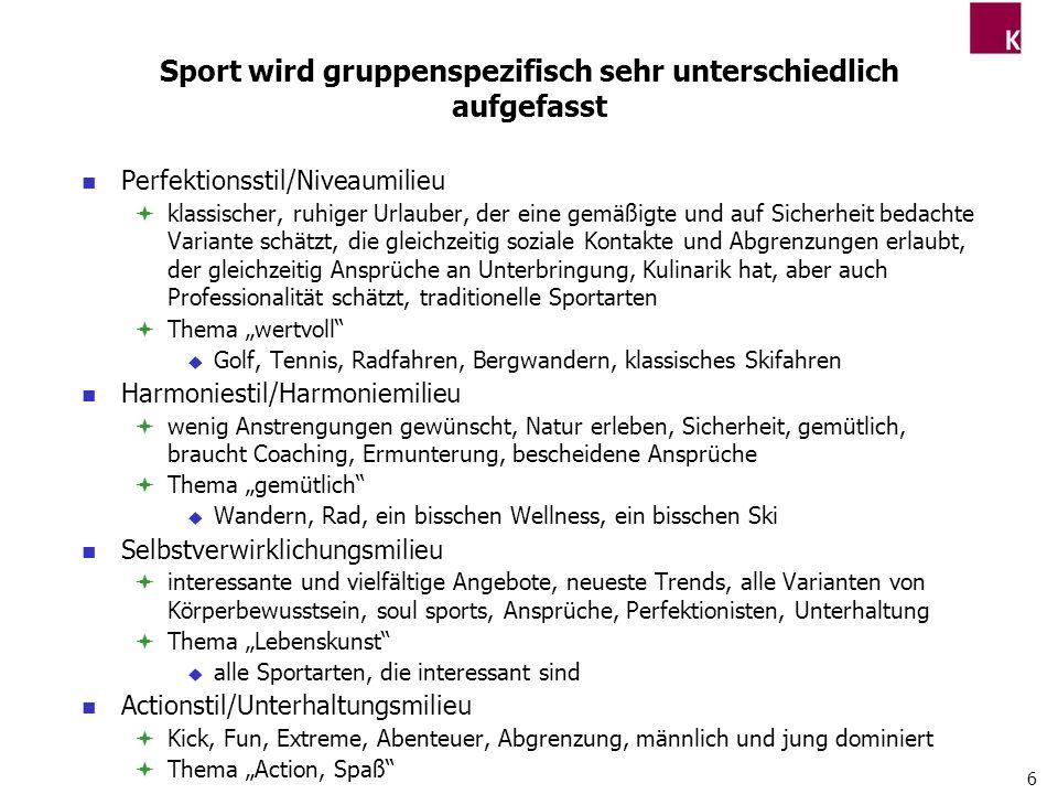 6 Sport wird gruppenspezifisch sehr unterschiedlich aufgefasst Perfektionsstil/Niveaumilieu klassischer, ruhiger Urlauber, der eine gemäßigte und auf