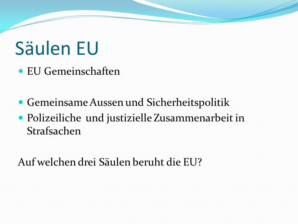 Politischen Organe EU Europäisches Parlament - vertritt die Bevölkerung der Mitgliedstaaten /Brüssel, Strasburg/ Rat der EU – vertritt die Regierungen der Mitglieder / Brüssel/ Europäische Kommission – ist das ausführende Organ EU /Brüssel/ Europäischer Gerichtshof – sorgt für die Einhaltung der Gesetze /Luxemburg/ Europäischer Rechnungshof – kontrolliert die Verwaltung des EU-Haushalts /Luxemburg/ Europäische Zentralbank – entscheidet über Währungspolitik /Frankfurt am Main/.