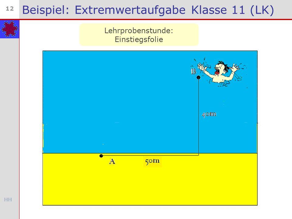 HH 12 Beispiel: Extremwertaufgabe Klasse 11 (LK) Lehrprobenstunde: Einstiegsfolie