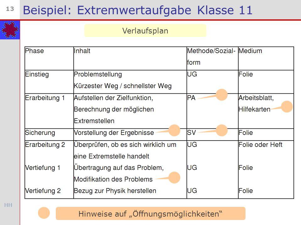 HH 13 Beispiel: Extremwertaufgabe Klasse 11 Verlaufsplan Hinweise auf Öffnungsmöglichkeiten