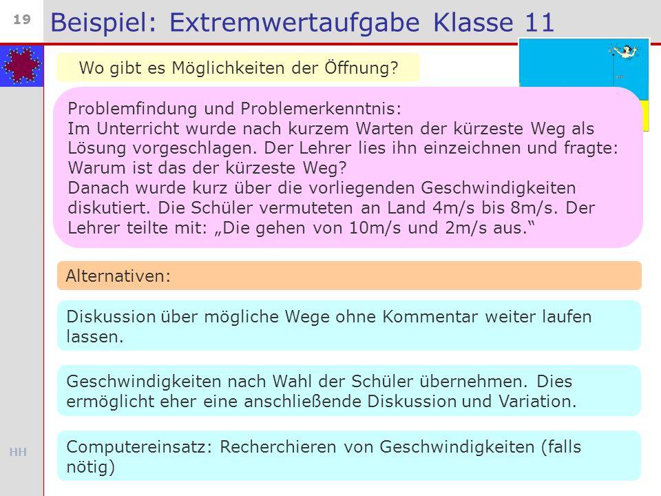 HH 19 Beispiel: Extremwertaufgabe Klasse 11 Wo gibt es Möglichkeiten der Öffnung? Problemfindung und Problemerkenntnis: Im Unterricht wurde nach kurze
