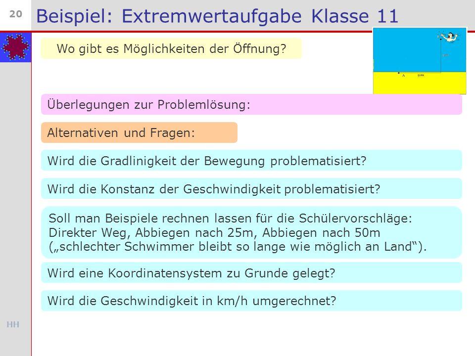 HH 20 Beispiel: Extremwertaufgabe Klasse 11 Wo gibt es Möglichkeiten der Öffnung? Überlegungen zur Problemlösung: Wird die Gradlinigkeit der Bewegung