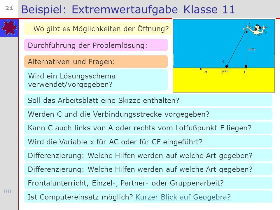 HH 21 Beispiel: Extremwertaufgabe Klasse 11 Wo gibt es Möglichkeiten der Öffnung? C F Durchführung der Problemlösung: Alternativen und Fragen: Wird ei