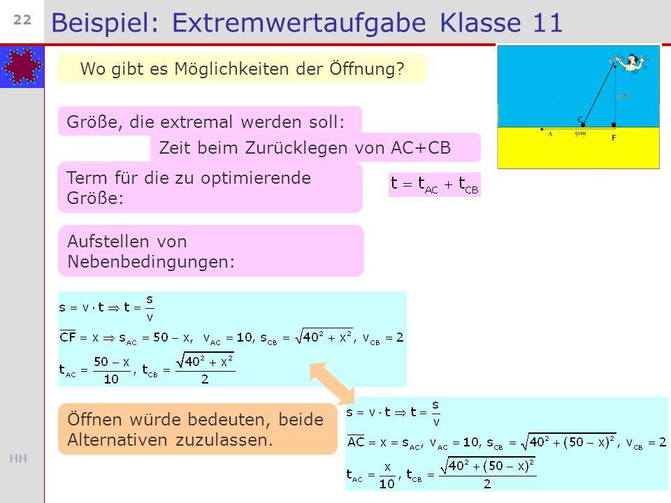 HH 22 Beispiel: Extremwertaufgabe Klasse 11 Wo gibt es Möglichkeiten der Öffnung? C F Größe, die extremal werden soll: Zeit beim Zurücklegen von AC+CB