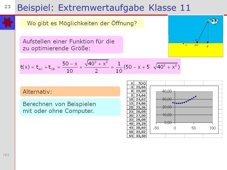 HH 23 Beispiel: Extremwertaufgabe Klasse 11 Wo gibt es Möglichkeiten der Öffnung? C F Aufstellen einer Funktion für die zu optimierende Größe: Berechn