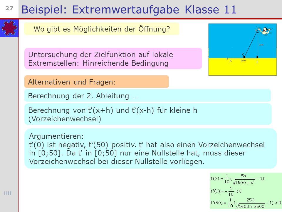HH 27 Beispiel: Extremwertaufgabe Klasse 11 Wo gibt es Möglichkeiten der Öffnung? C F Berechnung der 2. Ableitung … Alternativen und Fragen: Berechnun