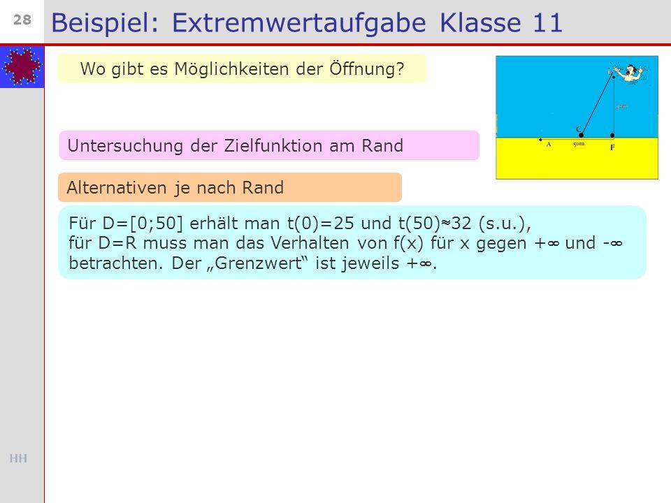HH 28 Beispiel: Extremwertaufgabe Klasse 11 Wo gibt es Möglichkeiten der Öffnung? C F Untersuchung der Zielfunktion am Rand Für D=[0;50] erhält man t(