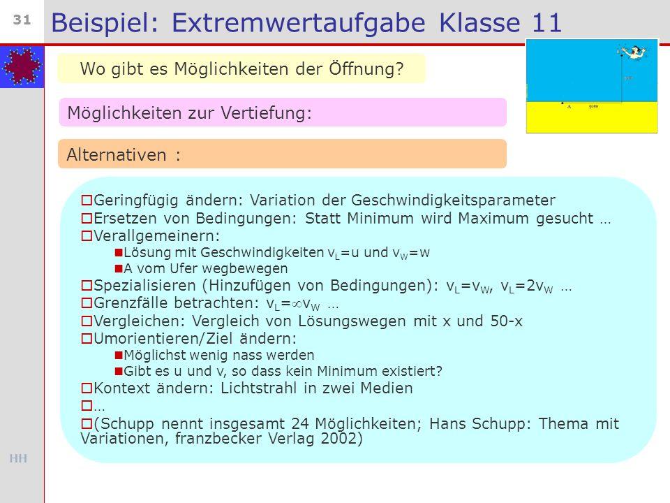 HH 31 Beispiel: Extremwertaufgabe Klasse 11 Wo gibt es Möglichkeiten der Öffnung? Möglichkeiten zur Vertiefung: Alternativen : Geringfügig ändern: Var