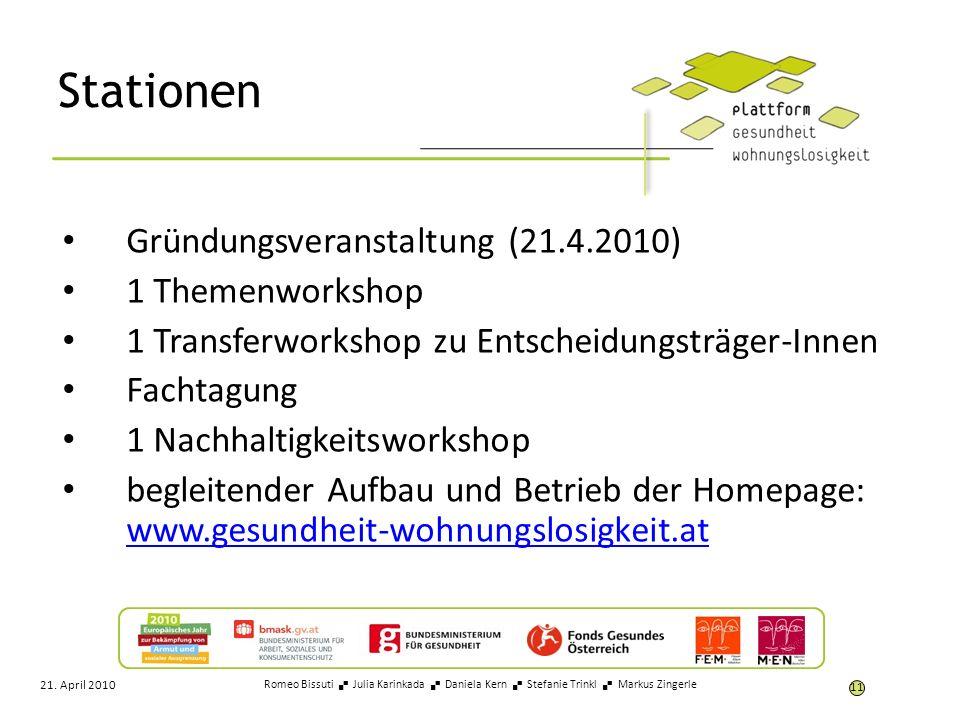 Stationen Gründungsveranstaltung (21.4.2010) 1 Themenworkshop 1 Transferworkshop zu Entscheidungsträger-Innen Fachtagung 1 Nachhaltigkeitsworkshop beg