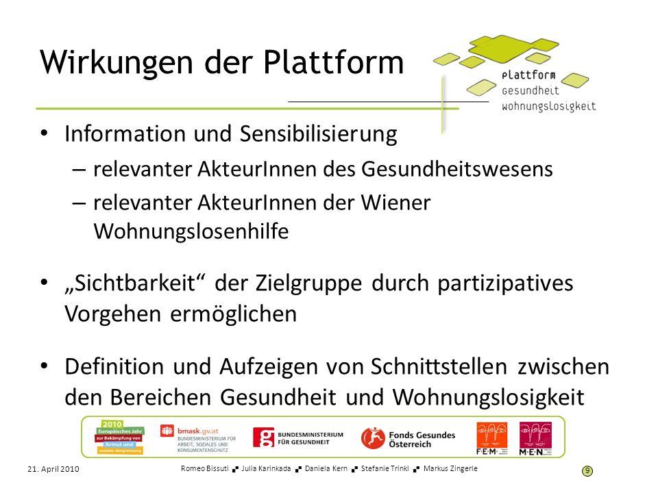 Wirkungen der Plattform Information und Sensibilisierung – relevanter AkteurInnen des Gesundheitswesens – relevanter AkteurInnen der Wiener Wohnungslo