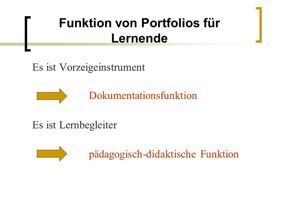 Funktion von Portfolios für Lernende Es ist Vorzeigeinstrument Dokumentationsfunktion Es ist Lernbegleiter pädagogisch-didaktische Funktion ist Eigent