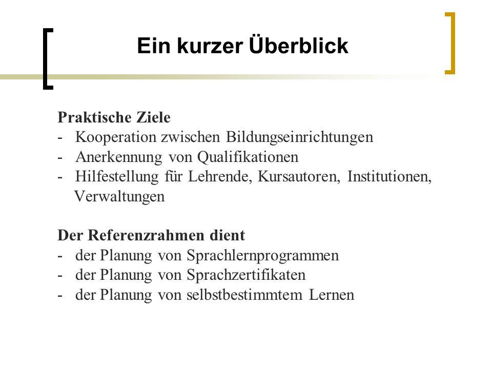 Portfolioteile Sprachenpass Lernbiographie Dossier