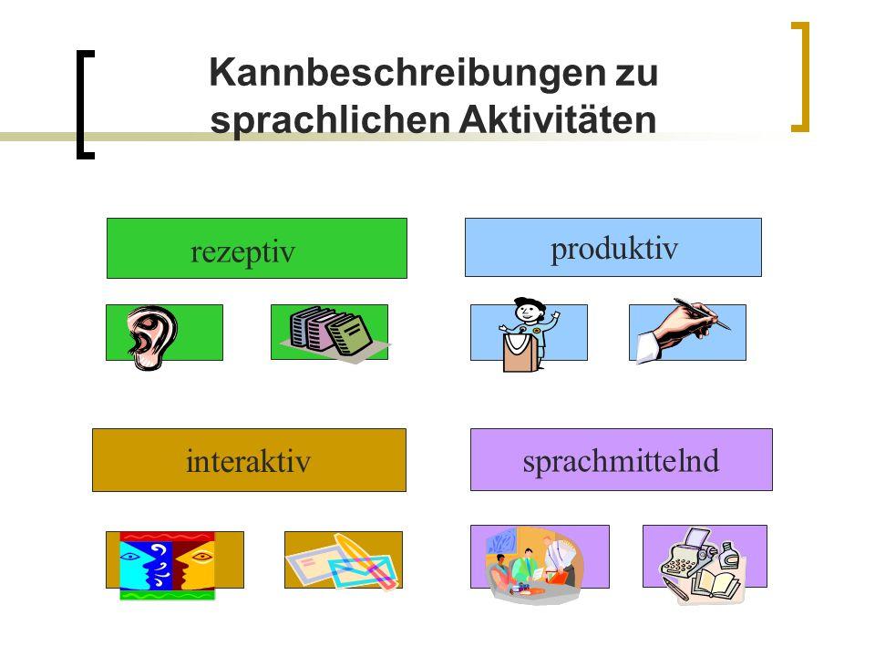 Kannbeschreibungen zu sprachlichen Aktivitäten interaktiv rezeptiv produktiv sprachmittelnd