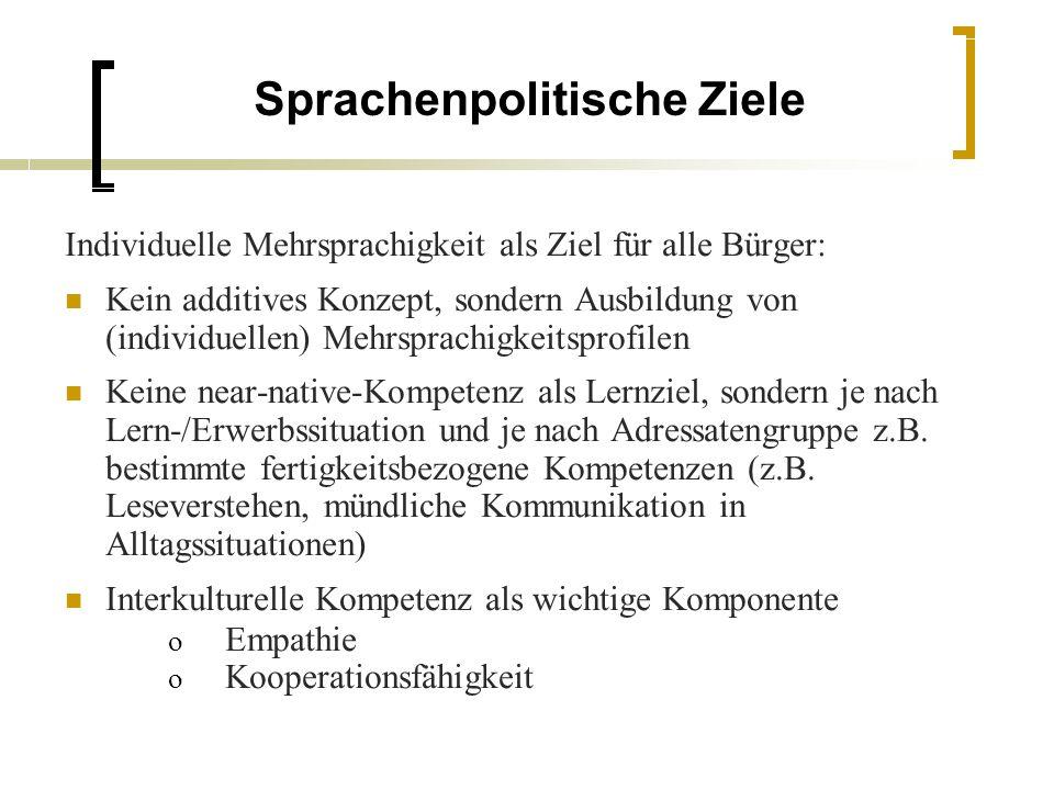 Sprachenpolitische Ziele Individuelle Mehrsprachigkeit als Ziel für alle Bürger: Kein additives Konzept, sondern Ausbildung von (individuellen) Mehrsp