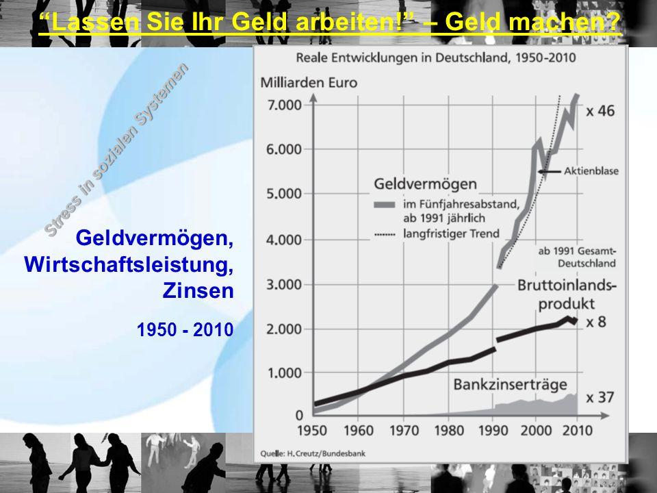 Geldvermögen, Wirtschaftsleistung, Zinsen 1950 - 2010 Lassen Sie Ihr Geld arbeiten! – Geld machen? Stress in sozialen Systemen