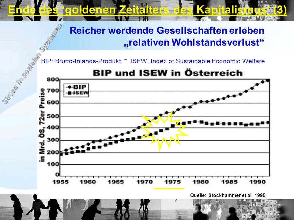 Geldvermögen, Wirtschaftsleistung, Zinsen 1950 - 2010 Lassen Sie Ihr Geld arbeiten.