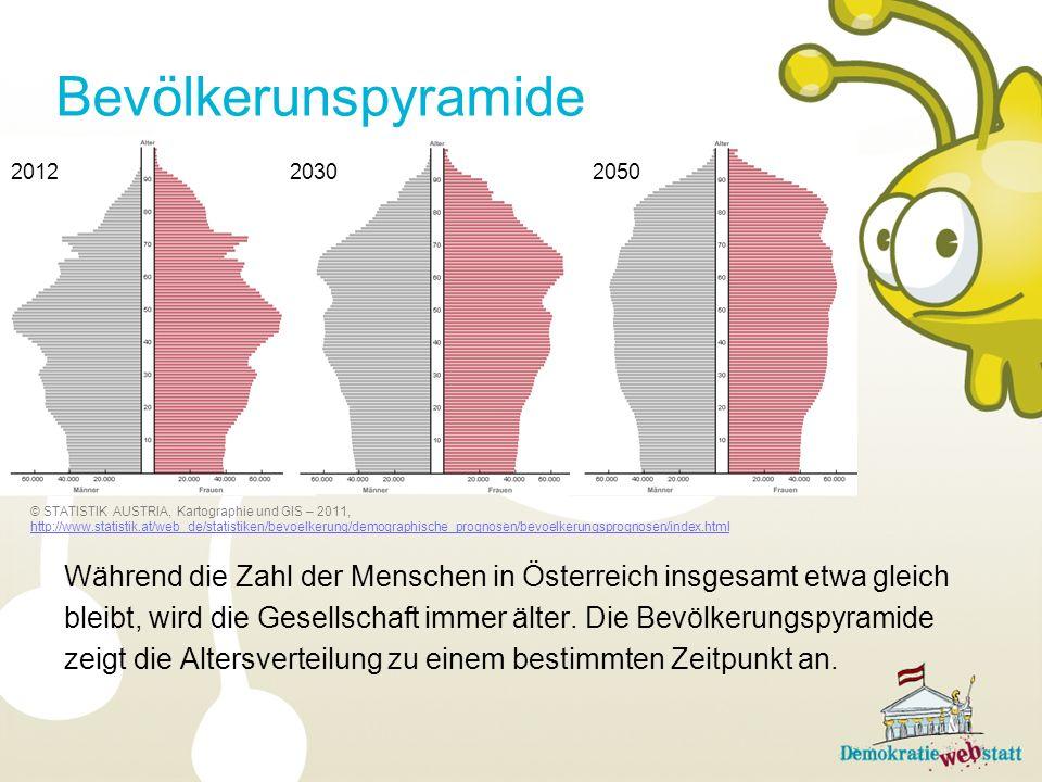 Bevölkerunspyramide Während die Zahl der Menschen in Österreich insgesamt etwa gleich bleibt, wird die Gesellschaft immer älter. Die Bevölkerungspyram