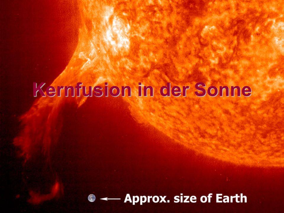 Inhalt Motivation Was ist Kernfusion.
