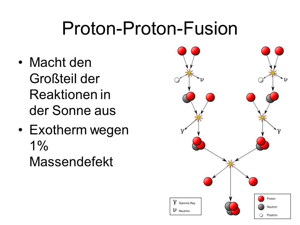 Proton-Proton-Fusion Macht den Großteil der Reaktionen in der Sonne aus Exotherm wegen 1% Massendefekt