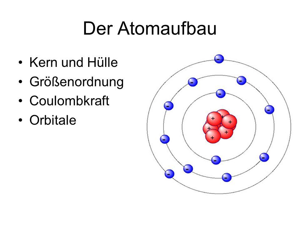 Der Atomaufbau Kern und Hülle Größenordnung Coulombkraft Orbitale