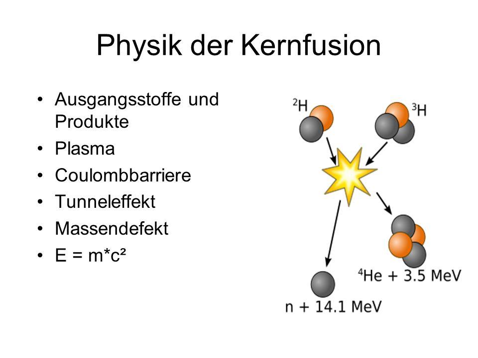 Physik der Kernfusion Ausgangsstoffe und Produkte Plasma Coulombbarriere Tunneleffekt Massendefekt E = m*c²