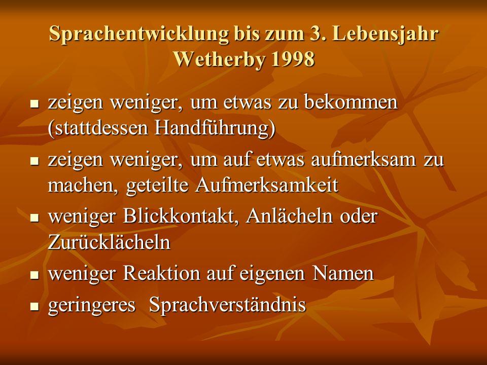 Sprachentwicklung bis zum 3. Lebensjahr Wetherby 1998 zeigen weniger, um etwas zu bekommen (stattdessen Handführung) zeigen weniger, um etwas zu bekom
