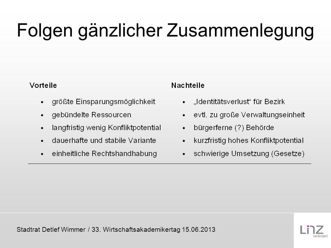 Stadtrat Detlef Wimmer / 33. Wirtschaftsakademikertag 15.06.2013 Folgen gänzlicher Zusammenlegung