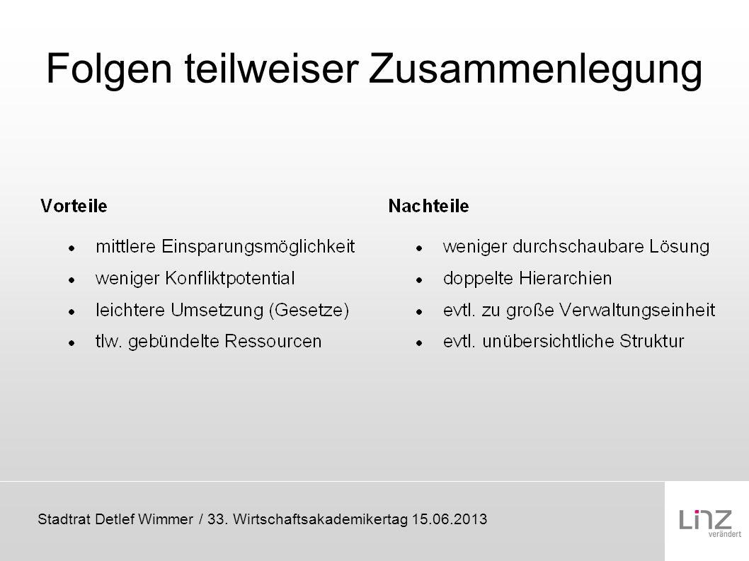 Stadtrat Detlef Wimmer / 33. Wirtschaftsakademikertag 15.06.2013 Folgen teilweiser Zusammenlegung
