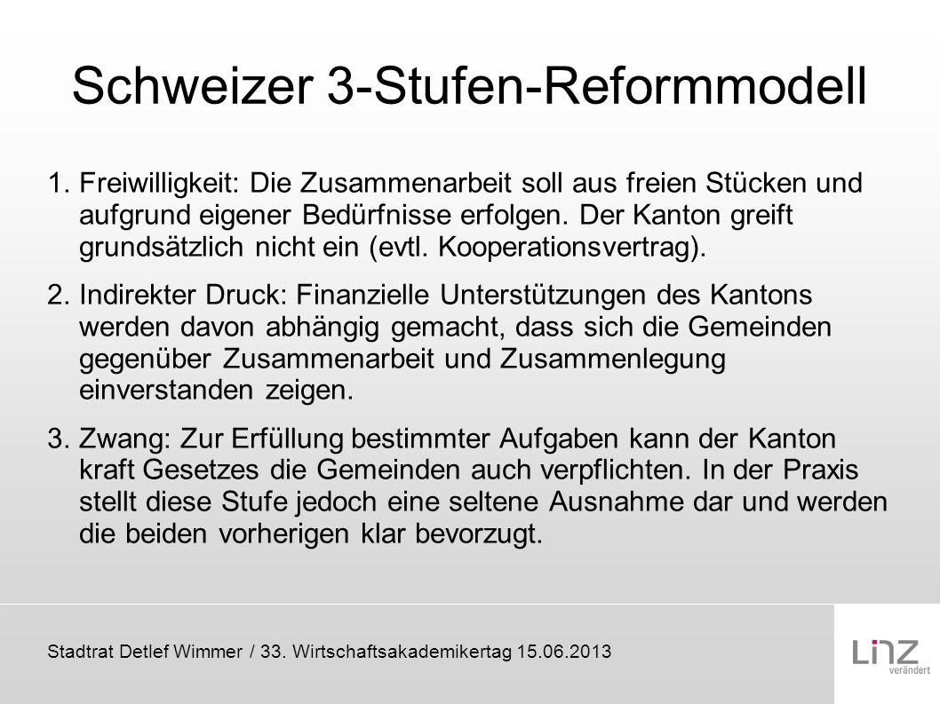 Stadtrat Detlef Wimmer / 33. Wirtschaftsakademikertag 15.06.2013 Schweizer 3-Stufen-Reformmodell 1.Freiwilligkeit: Die Zusammenarbeit soll aus freien