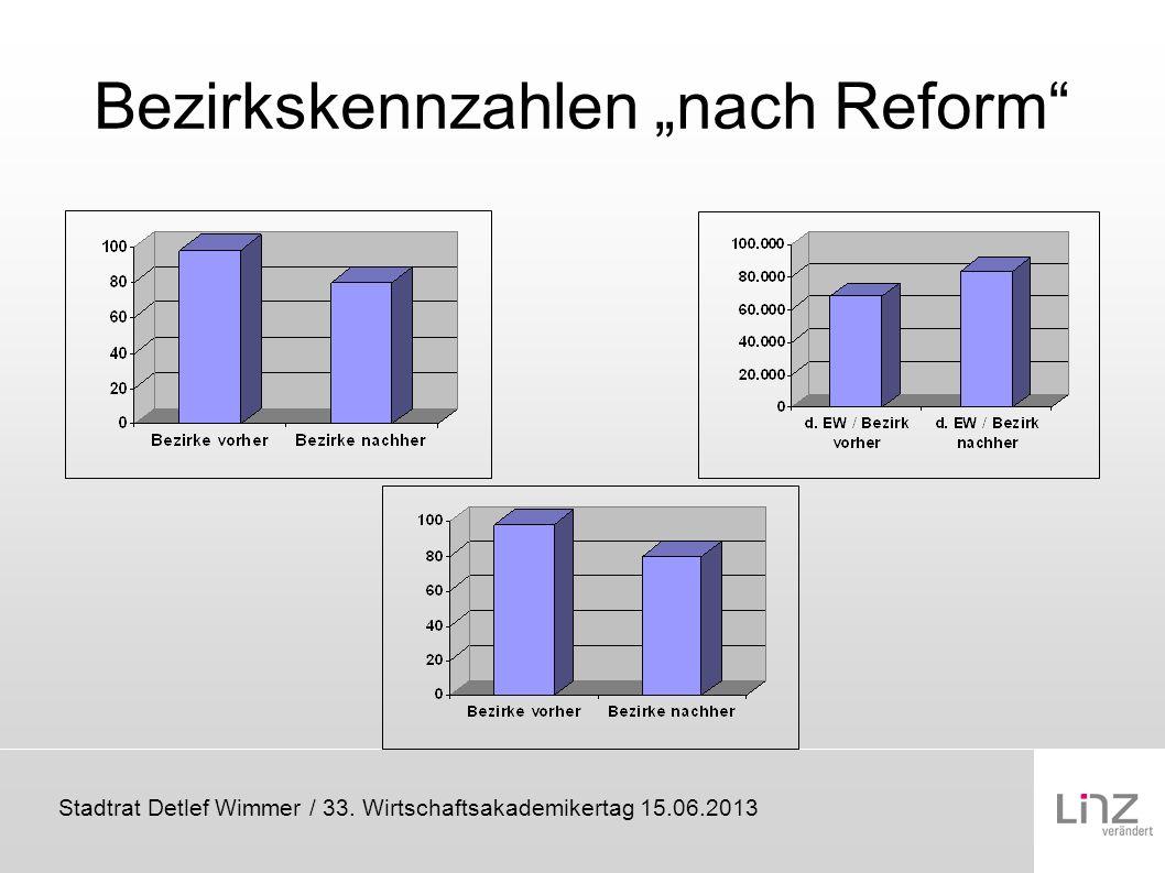 Stadtrat Detlef Wimmer / 33. Wirtschaftsakademikertag 15.06.2013 Bezirkskennzahlen nach Reform