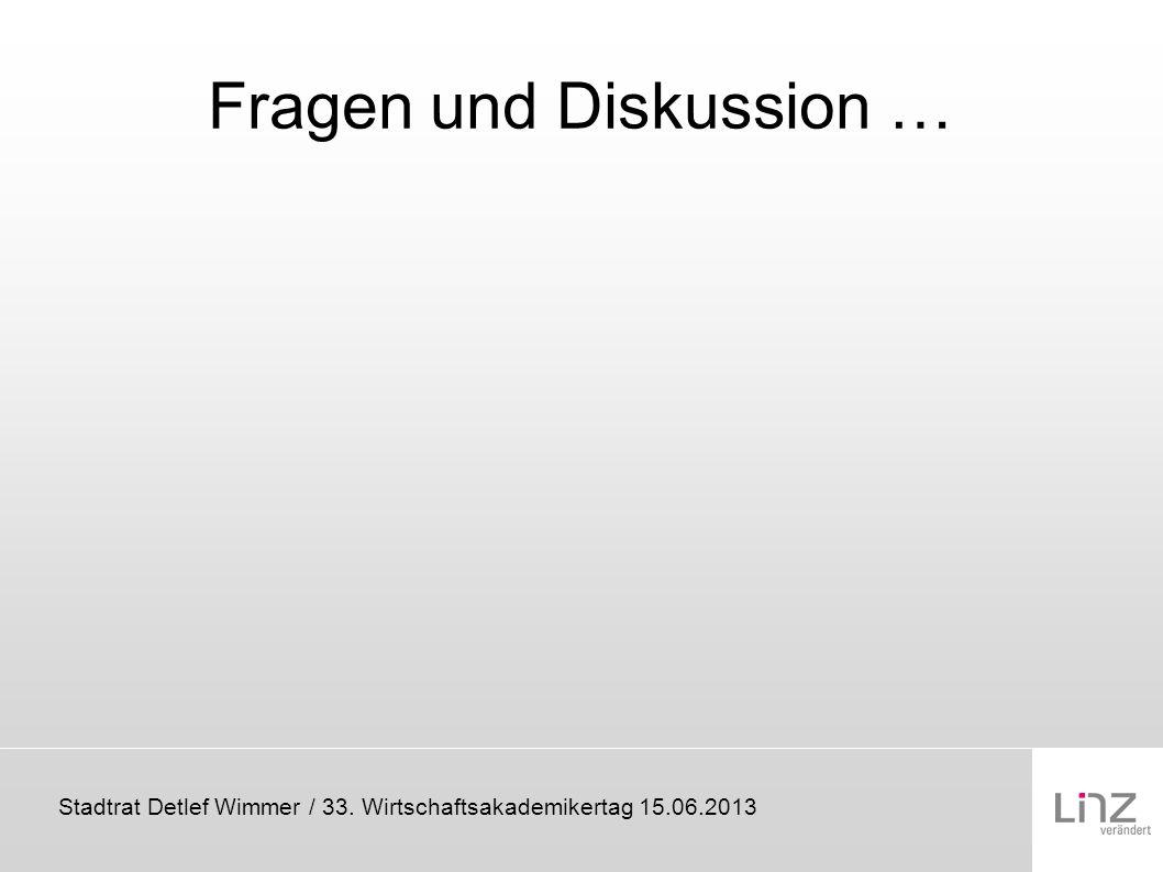 Stadtrat Detlef Wimmer / 33. Wirtschaftsakademikertag 15.06.2013 Fragen und Diskussion …