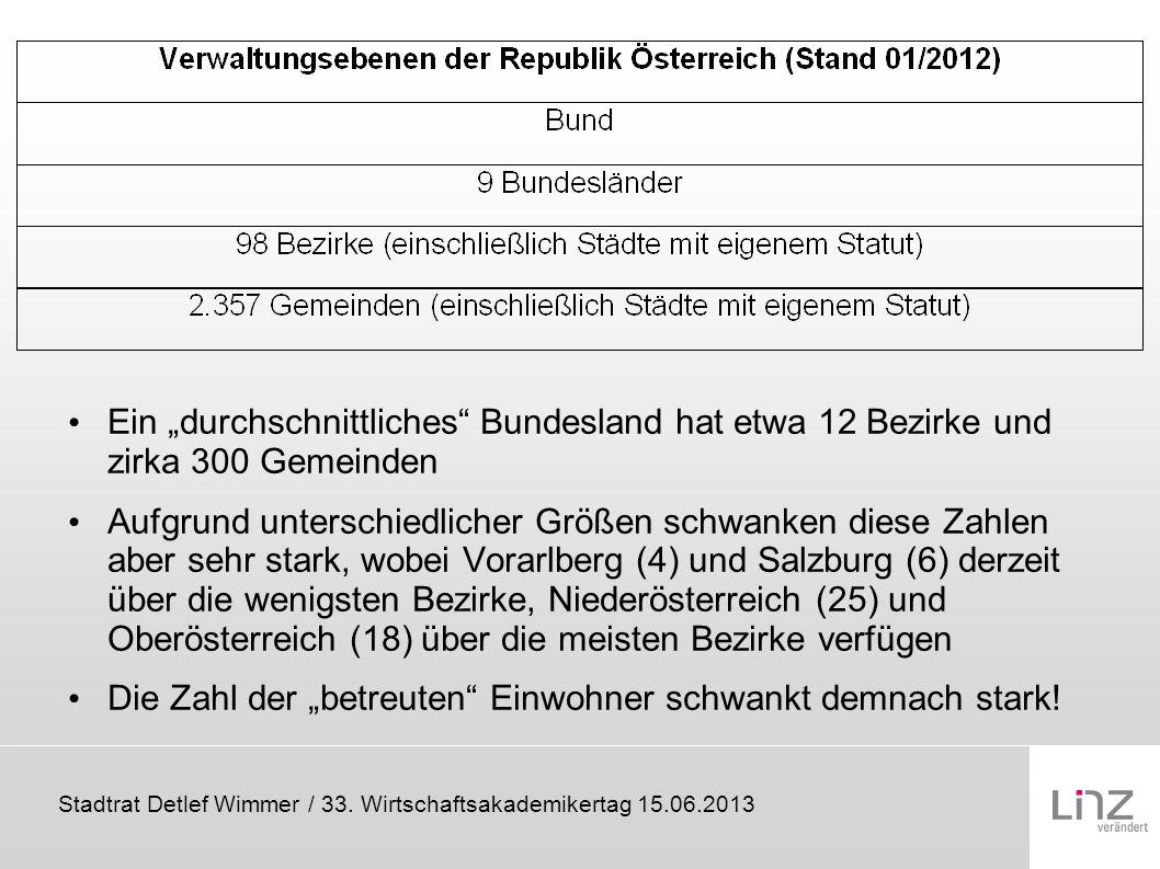 Stadtrat Detlef Wimmer / 33. Wirtschaftsakademikertag 15.06.2013 Ein durchschnittliches Bundesland hat etwa 12 Bezirke und zirka 300 Gemeinden Aufgrun