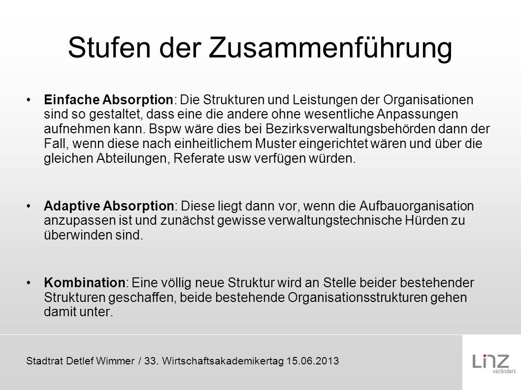 Stadtrat Detlef Wimmer / 33. Wirtschaftsakademikertag 15.06.2013 Stufen der Zusammenführung Einfache Absorption: Die Strukturen und Leistungen der Org