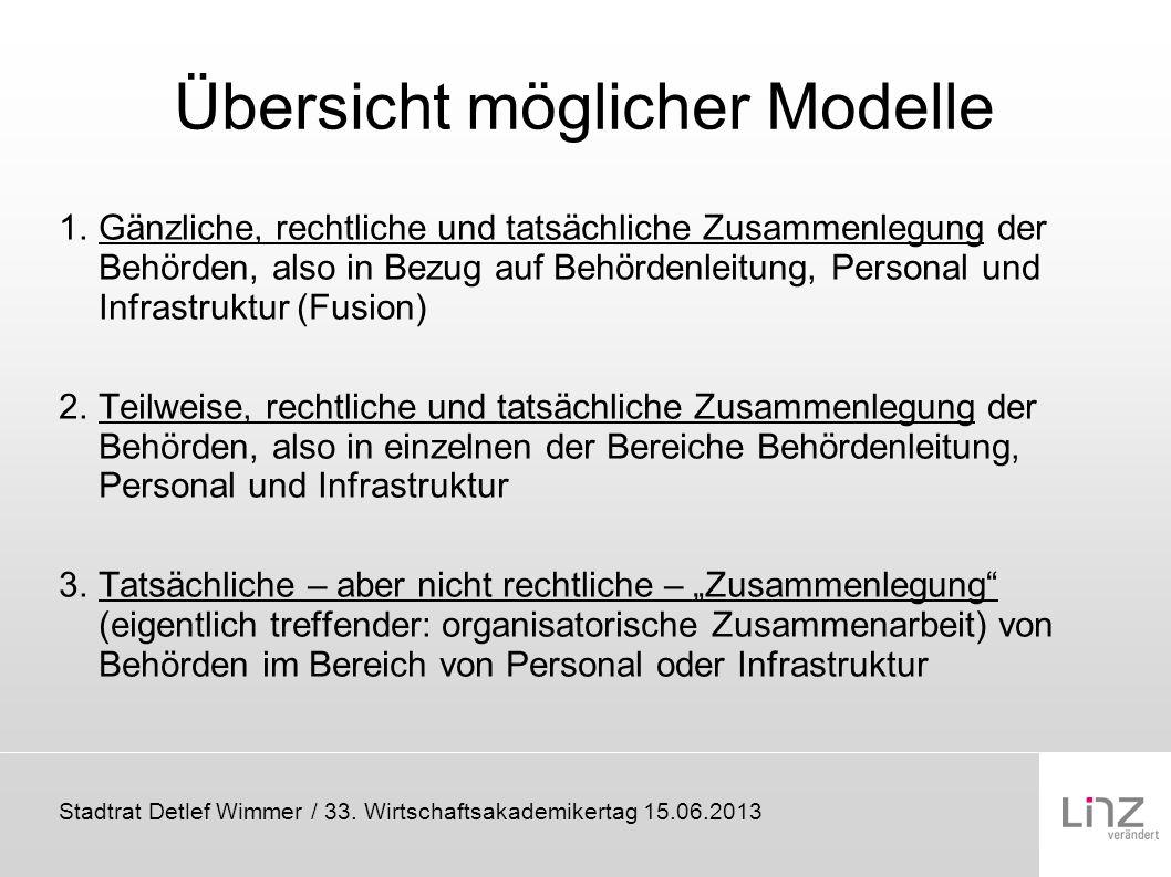 Stadtrat Detlef Wimmer / 33. Wirtschaftsakademikertag 15.06.2013 Übersicht möglicher Modelle 1.Gänzliche, rechtliche und tatsächliche Zusammenlegung d