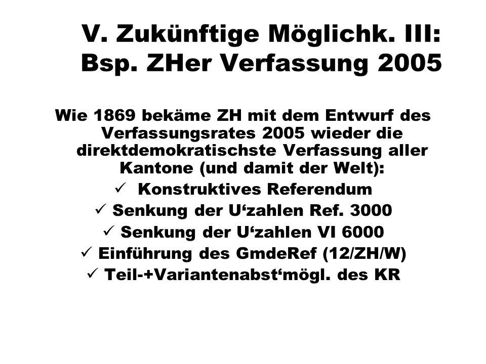 V. Zukünftige Möglichk. III: Bsp. ZHer Verfassung 2005 Wie 1869 bekäme ZH mit dem Entwurf des Verfassungsrates 2005 wieder die direktdemokratischste V