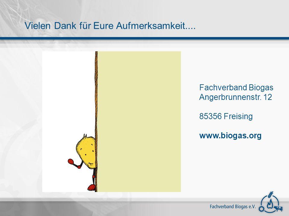 Fachverband Biogas Angerbrunnenstr. 12 85356 Freising www.biogas.org Vielen Dank für Eure Aufmerksamkeit....