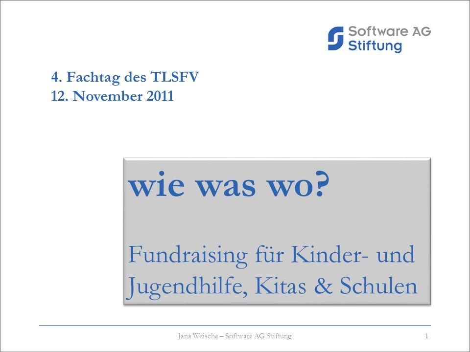 Gliederung Die Software AG – Stiftung Förderbeispiele im Bereich Kinder- und Jugendhilfe, Schulen und Kitas Wo können Sie noch Anträge stellen.