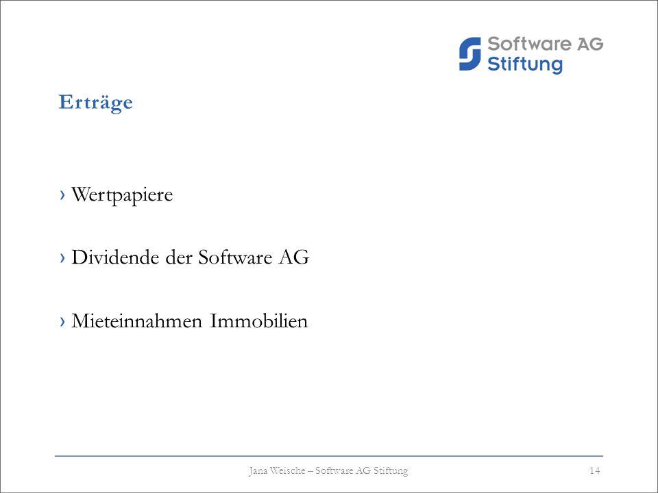 Erträge Wertpapiere Dividende der Software AG Mieteinnahmen Immobilien 14Jana Weische – Software AG Stiftung