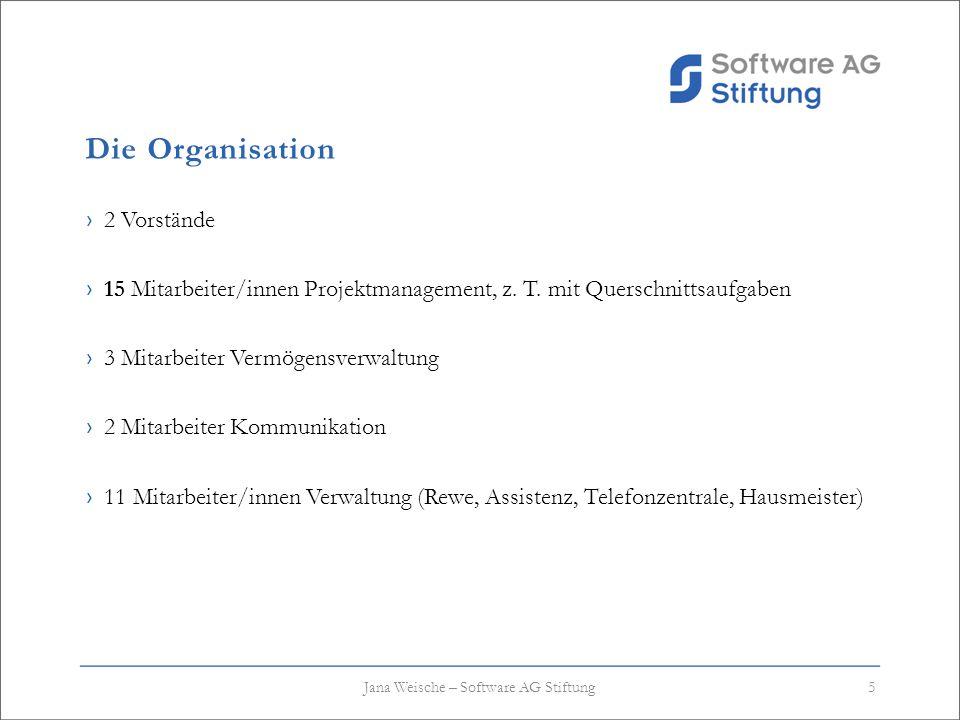 Die Organisation 2 Vorstände 15 Mitarbeiter/innen Projektmanagement, z. T. mit Querschnittsaufgaben 3 Mitarbeiter Vermögensverwaltung 2 Mitarbeiter Ko