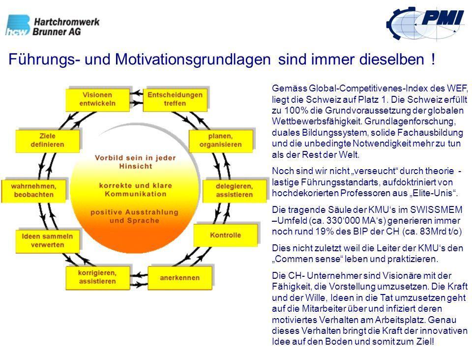 Führungs- und Motivationsgrundlagen sind immer dieselben ! Gemäss Global-Competitivenes-Index des WEF, liegt die Schweiz auf Platz 1. Die Schweiz erfü
