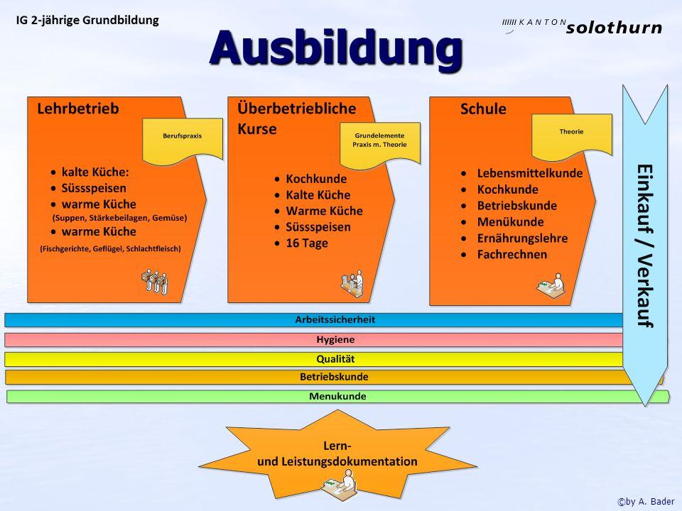 ©by A. Bader Ausbildung