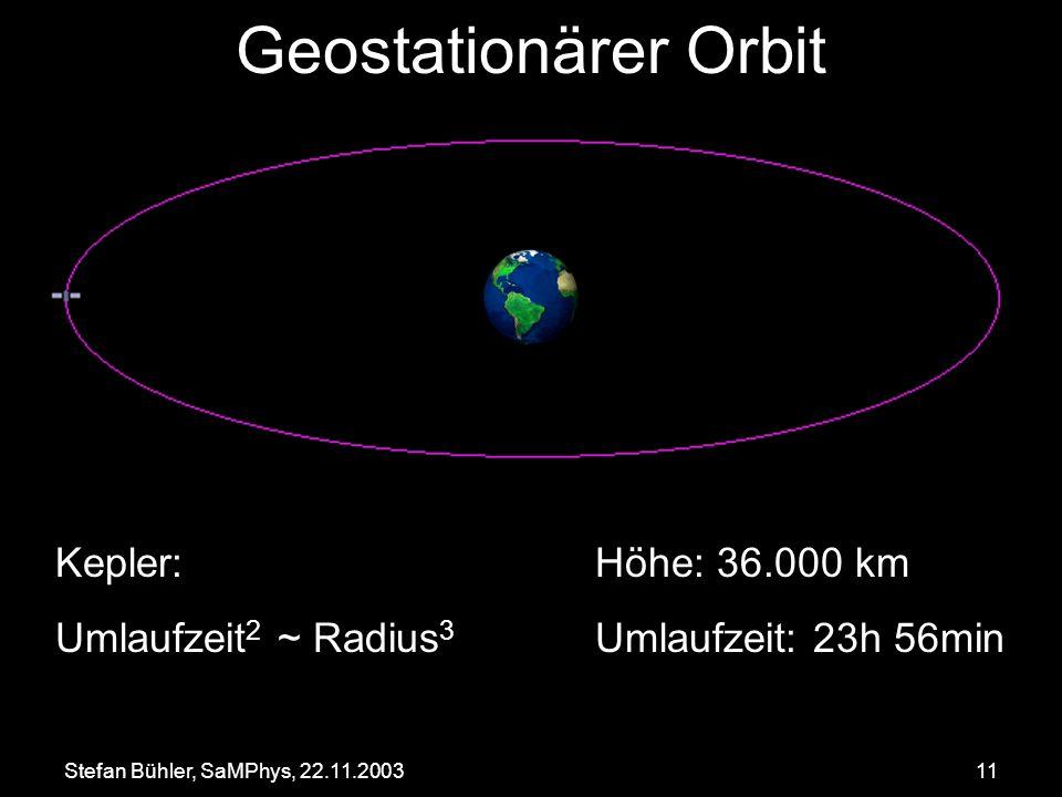 Stefan Bühler, SaMPhys, 22.11.200311 Geostationärer Orbit Höhe: 36.000 km Umlaufzeit: 23h 56min Kepler: Umlaufzeit 2 ~ Radius 3
