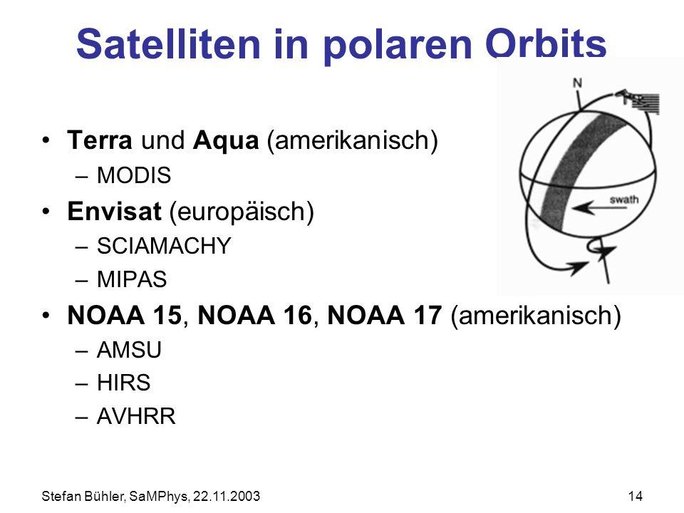 Stefan Bühler, SaMPhys, 22.11.200314 Satelliten in polaren Orbits Terra und Aqua (amerikanisch) –MODIS Envisat (europäisch) –SCIAMACHY –MIPAS NOAA 15,