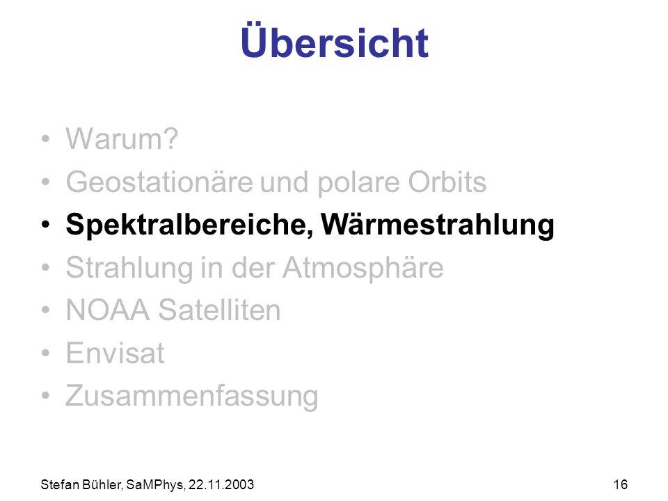 Stefan Bühler, SaMPhys, 22.11.200316 Übersicht Warum? Geostationäre und polare Orbits Spektralbereiche, Wärmestrahlung Strahlung in der Atmosphäre NOA