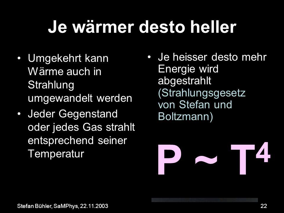 Stefan Bühler, SaMPhys, 22.11.200322 Je wärmer desto heller Umgekehrt kann Wärme auch in Strahlung umgewandelt werden Jeder Gegenstand oder jedes Gas