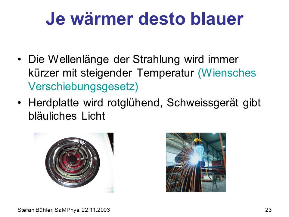 Stefan Bühler, SaMPhys, 22.11.200323 Je wärmer desto blauer Die Wellenlänge der Strahlung wird immer kürzer mit steigender Temperatur (Wiensches Versc