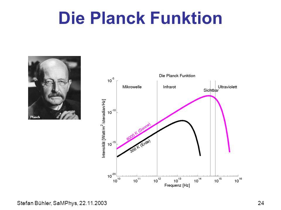 Stefan Bühler, SaMPhys, 22.11.200324 Die Planck Funktion